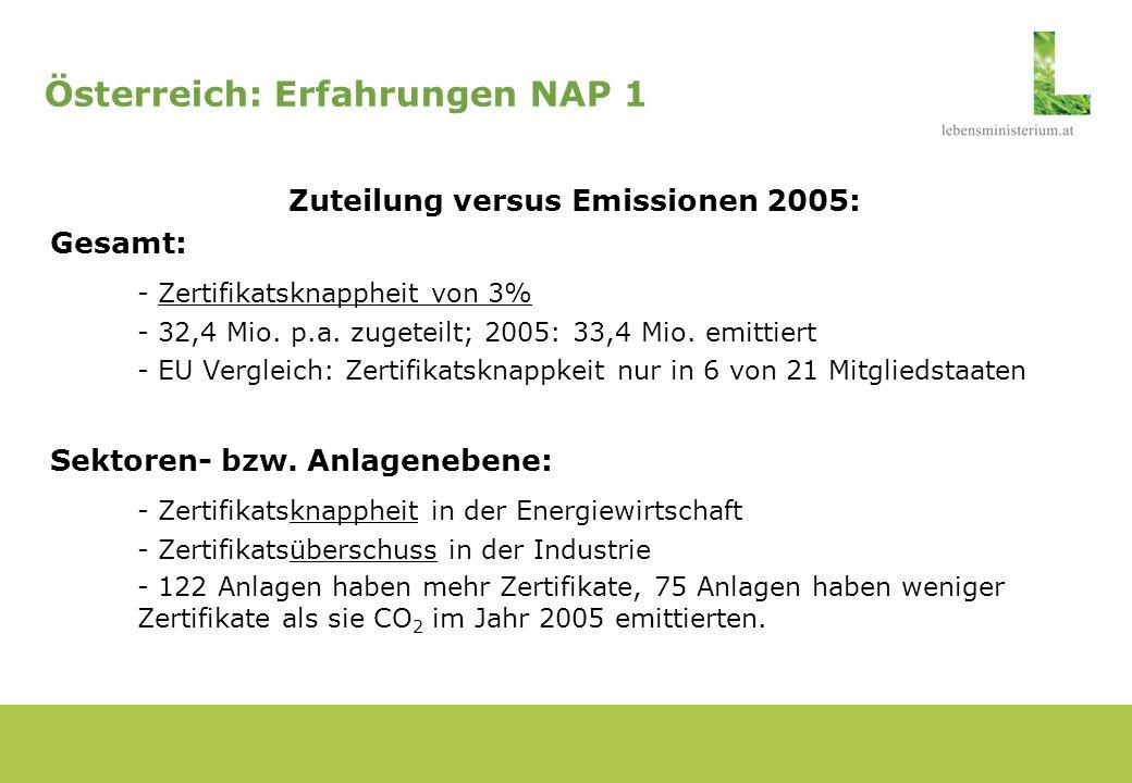 Österreich: Erfahrungen NAP 1