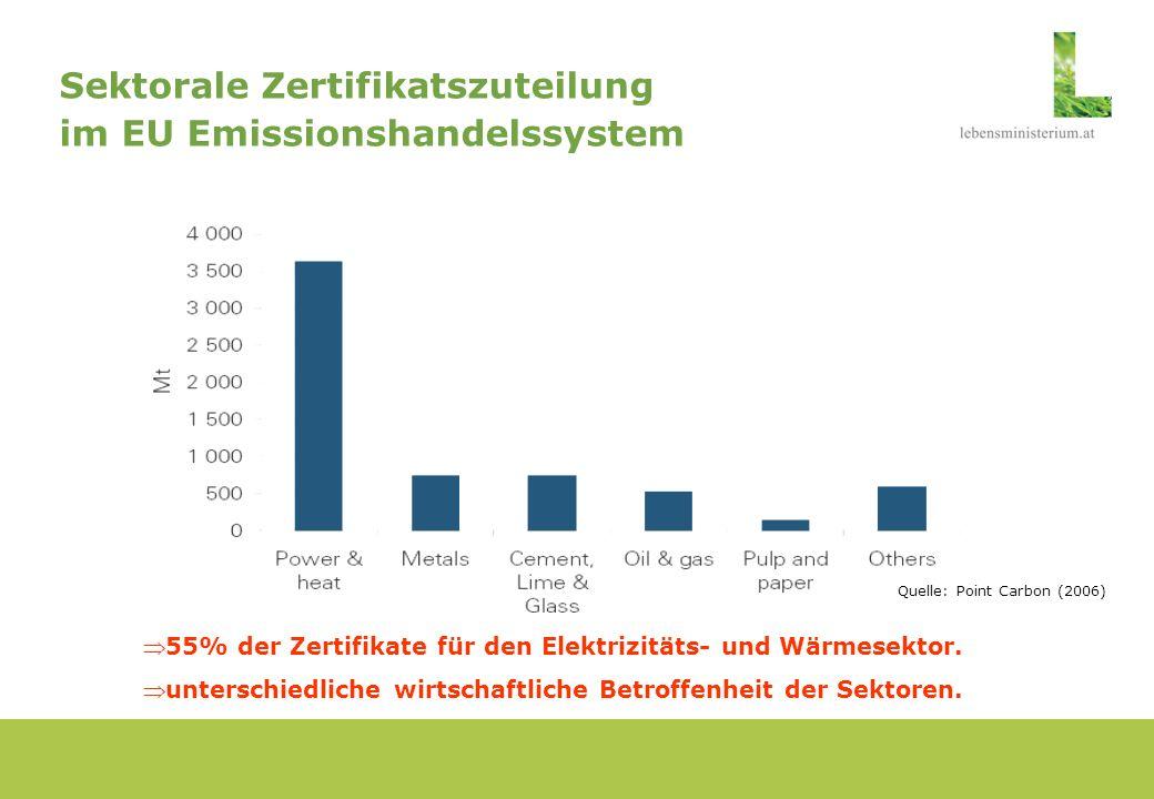 Sektorale Zertifikatszuteilung im EU Emissionshandelssystem