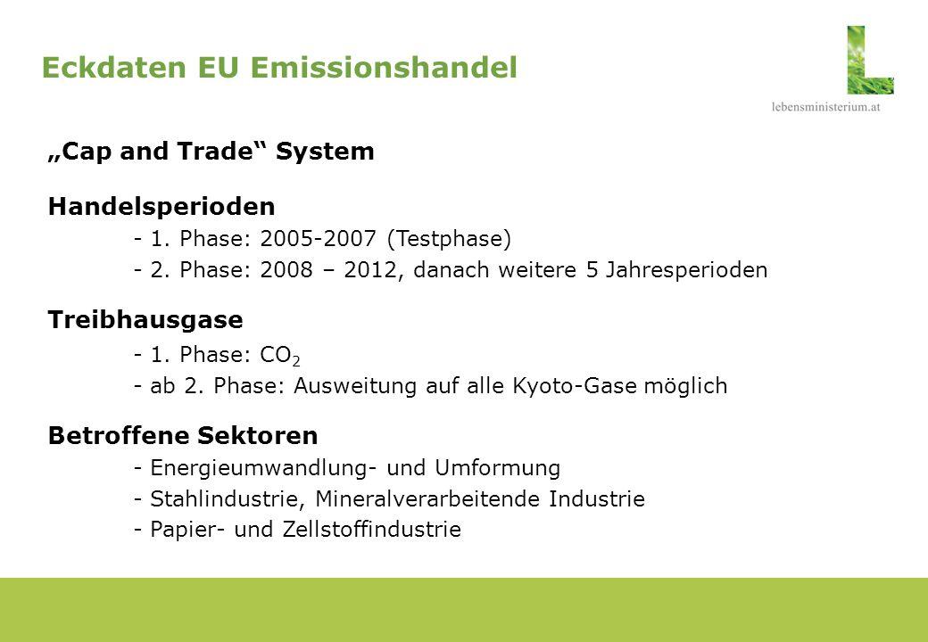 Eckdaten EU Emissionshandel