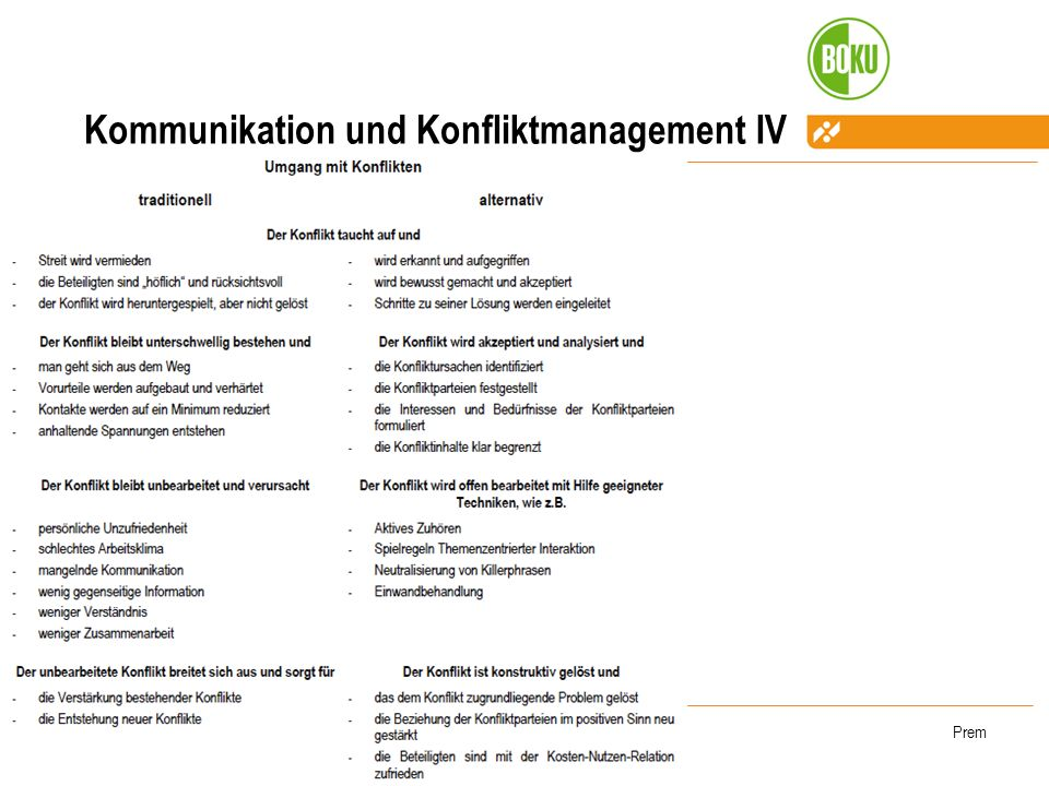 Kommunikation und Konfliktmanagement IV