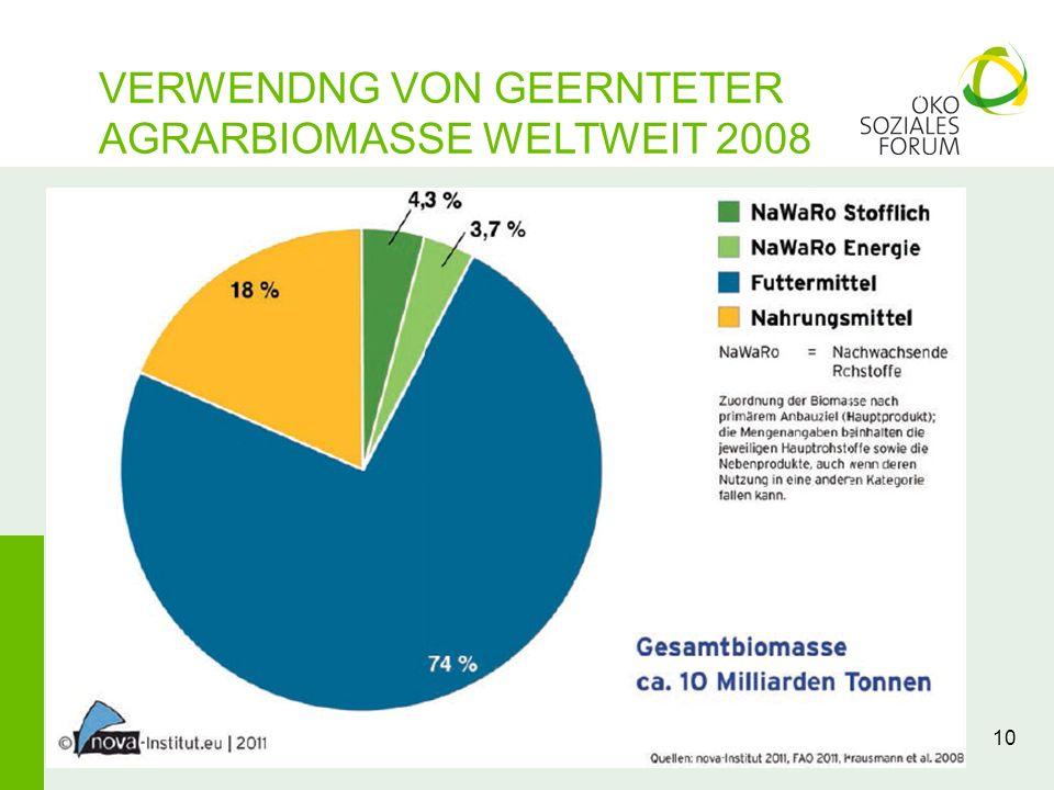VERWENDNG VON GEERNTETER AGRARBIOMASSE WELTWEIT 2008
