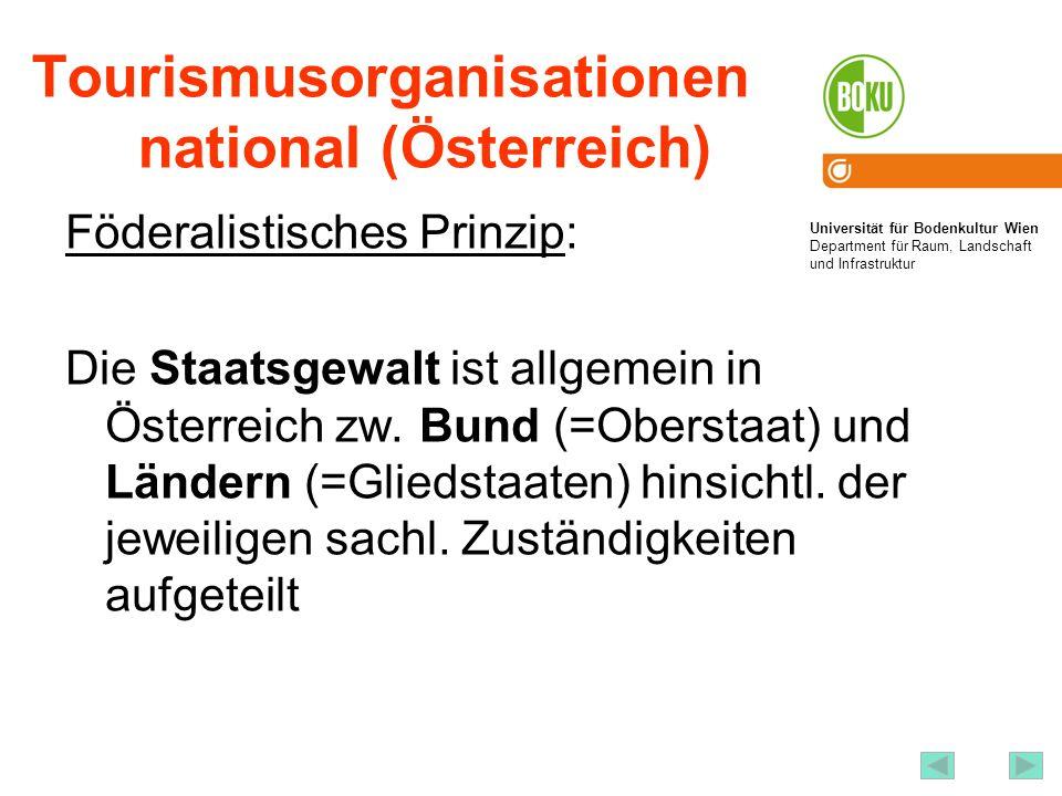 Tourismusorganisationen national (Österreich)