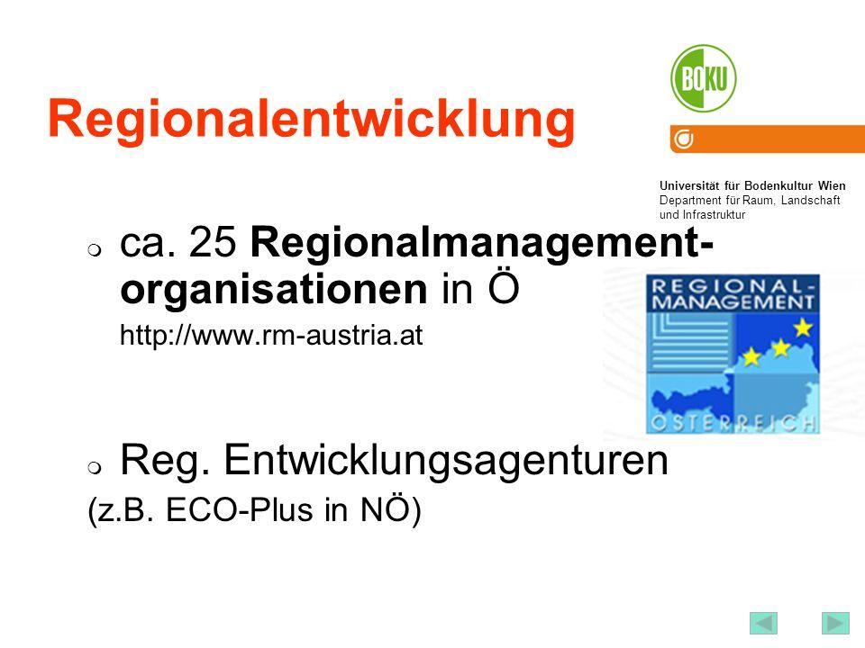 Regionalentwicklung ca. 25 Regionalmanagement-organisationen in Ö