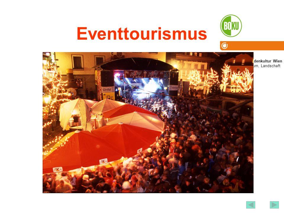 Eventtourismus Institut für Raumplanung und Ländliche Neuordnung