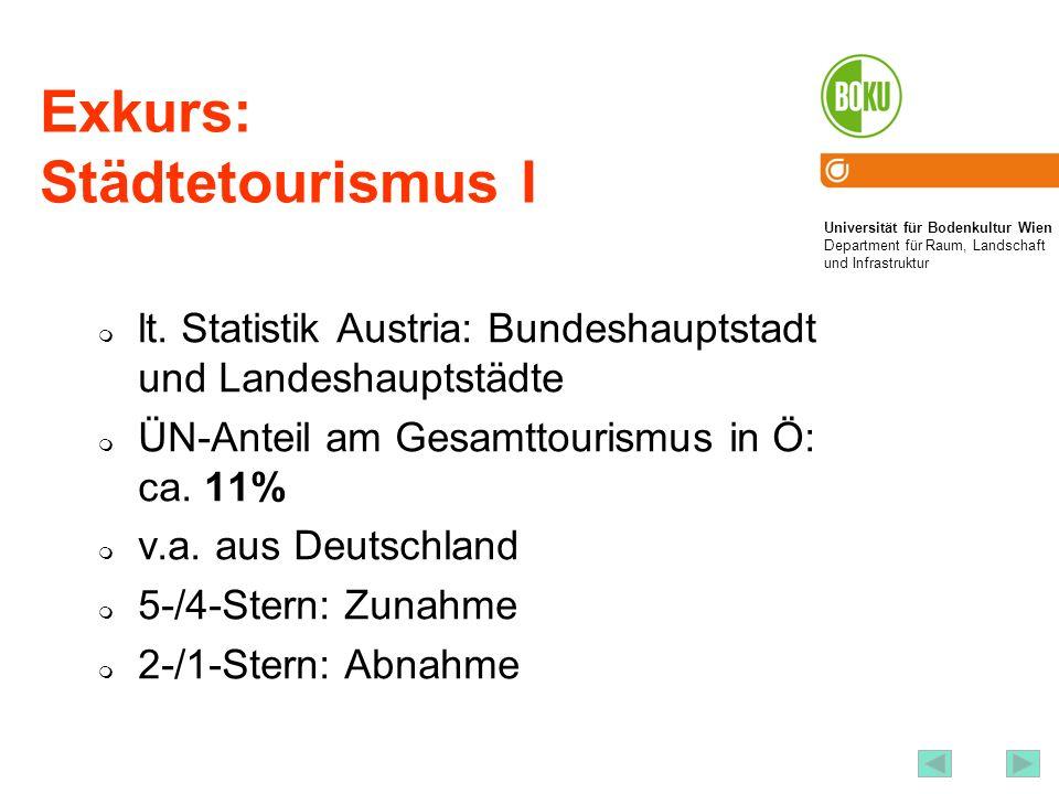 Exkurs: Städtetourismus I