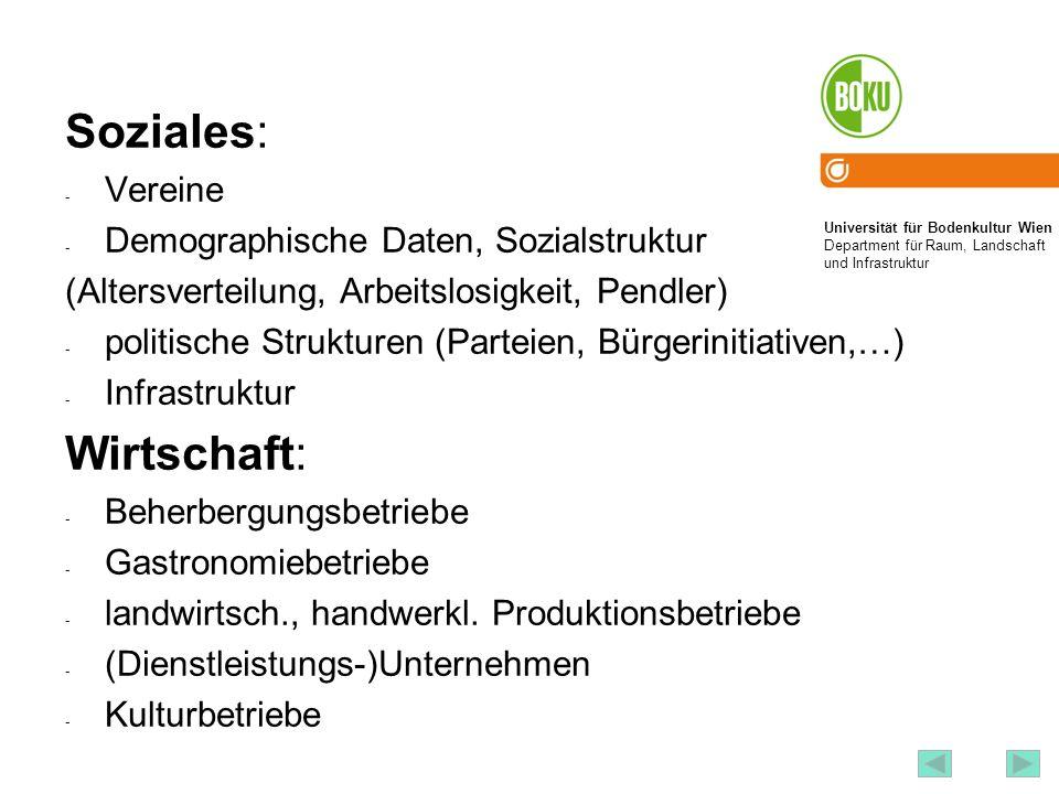 Soziales: Wirtschaft: Vereine Demographische Daten, Sozialstruktur