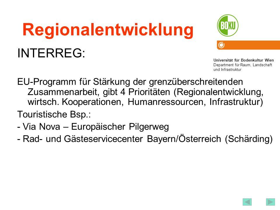 Regionalentwicklung INTERREG: