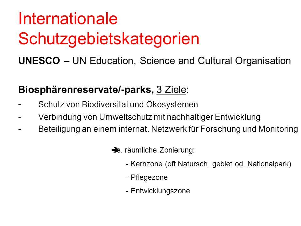 Internationale Schutzgebietskategorien