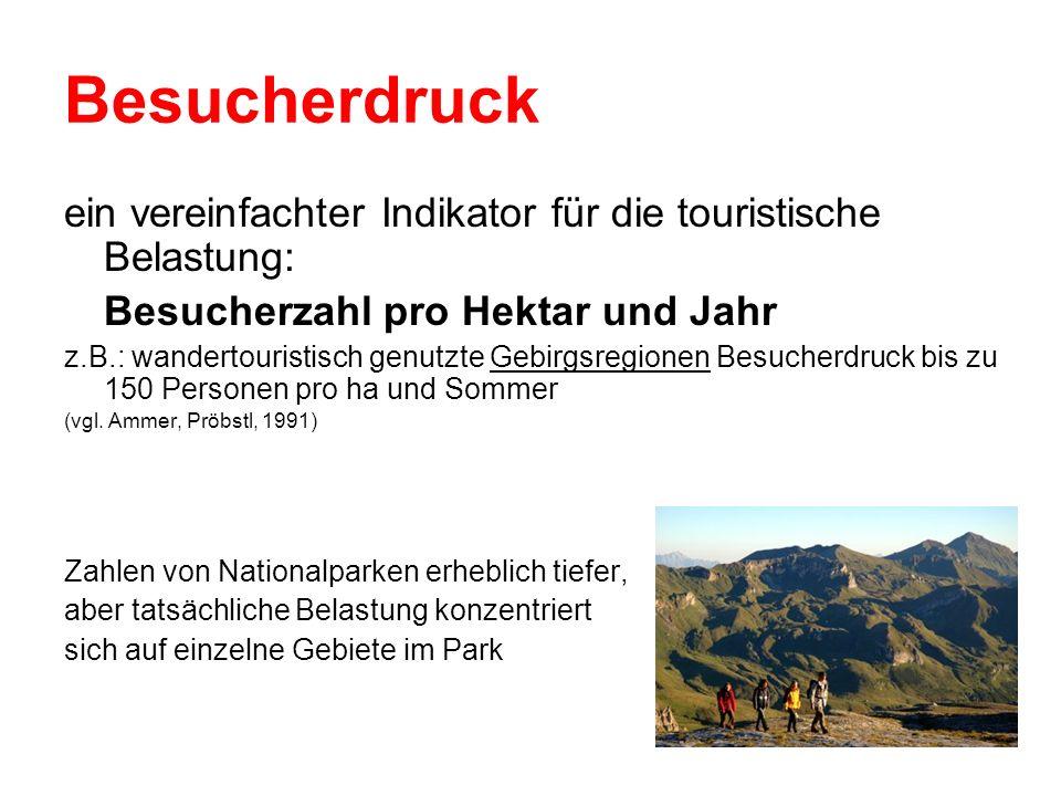 Besucherdruck ein vereinfachter Indikator für die touristische Belastung: Besucherzahl pro Hektar und Jahr.