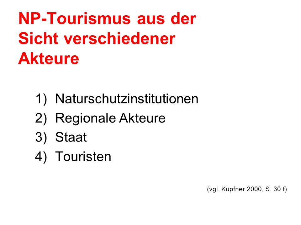 NP-Tourismus aus der Sicht verschiedener Akteure