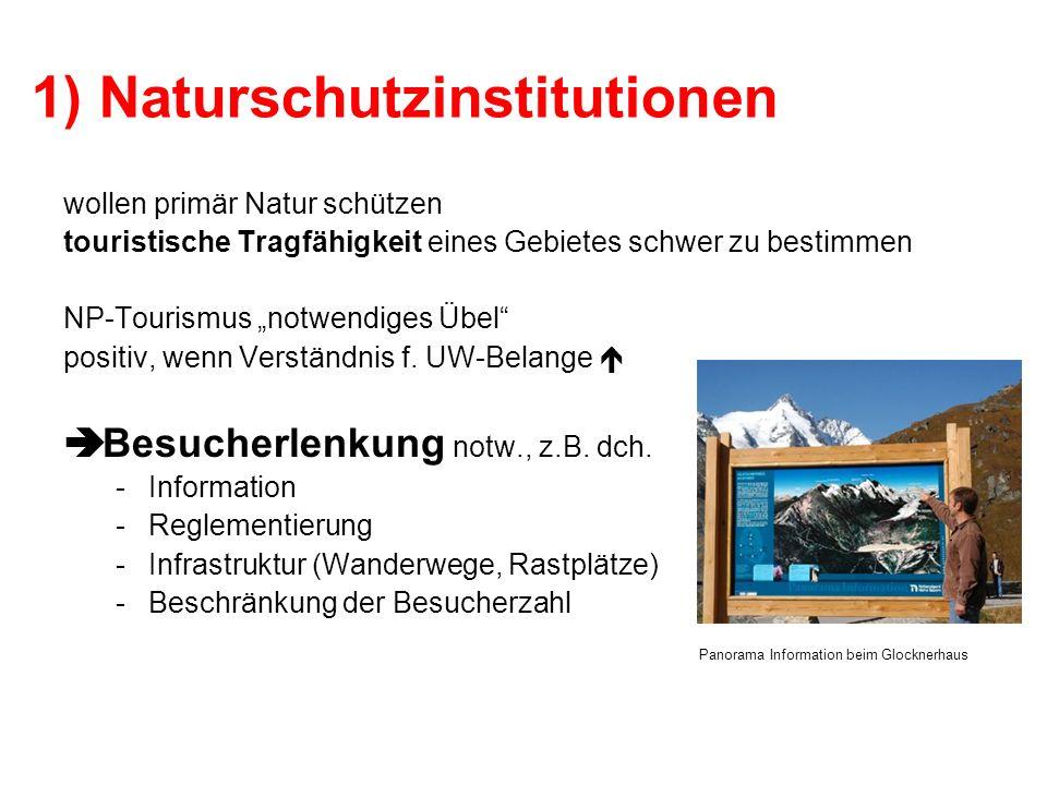 1) Naturschutzinstitutionen