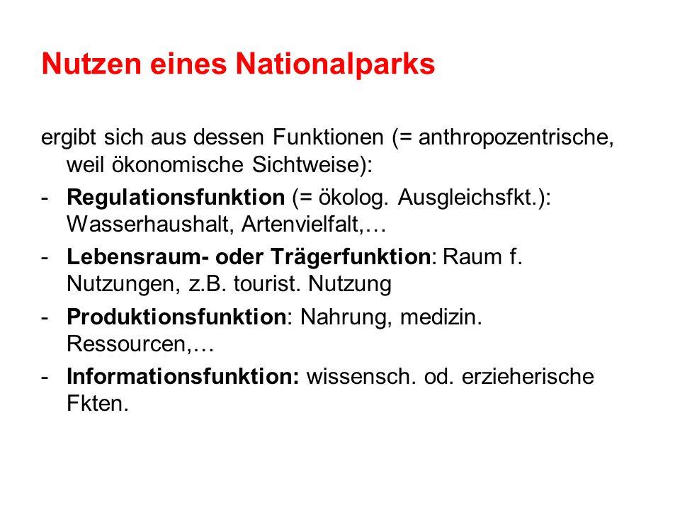 Nutzen eines Nationalparks