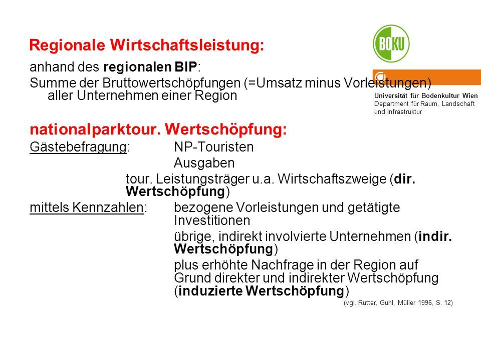 Regionale Wirtschaftsleistung: