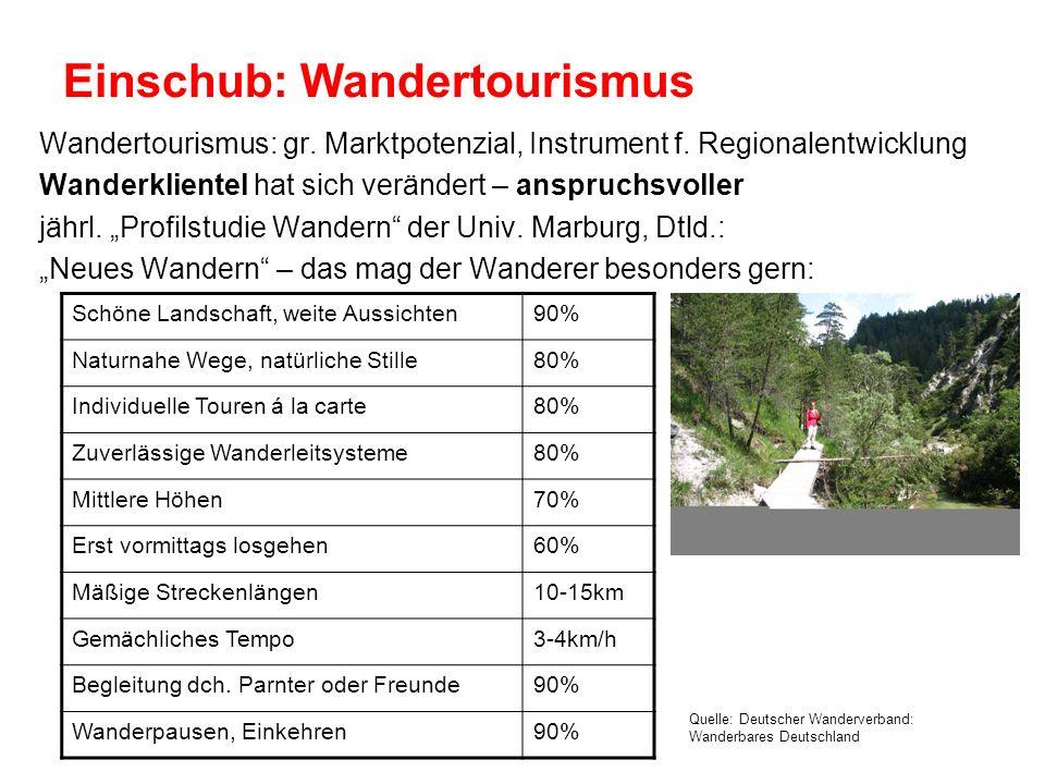 Einschub: Wandertourismus