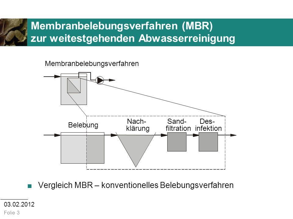 Membranbelebungsverfahren (MBR) zur weitestgehenden Abwasserreinigung