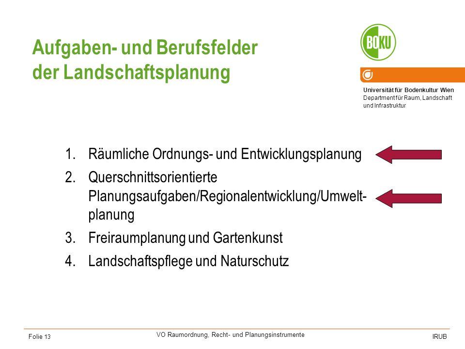 Planungsinstrumente in der räumlichen Ordnungs- und Entwicklungsplanung