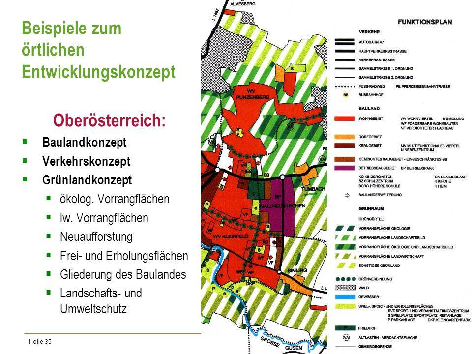Flächenwidmungsplan Grünland 