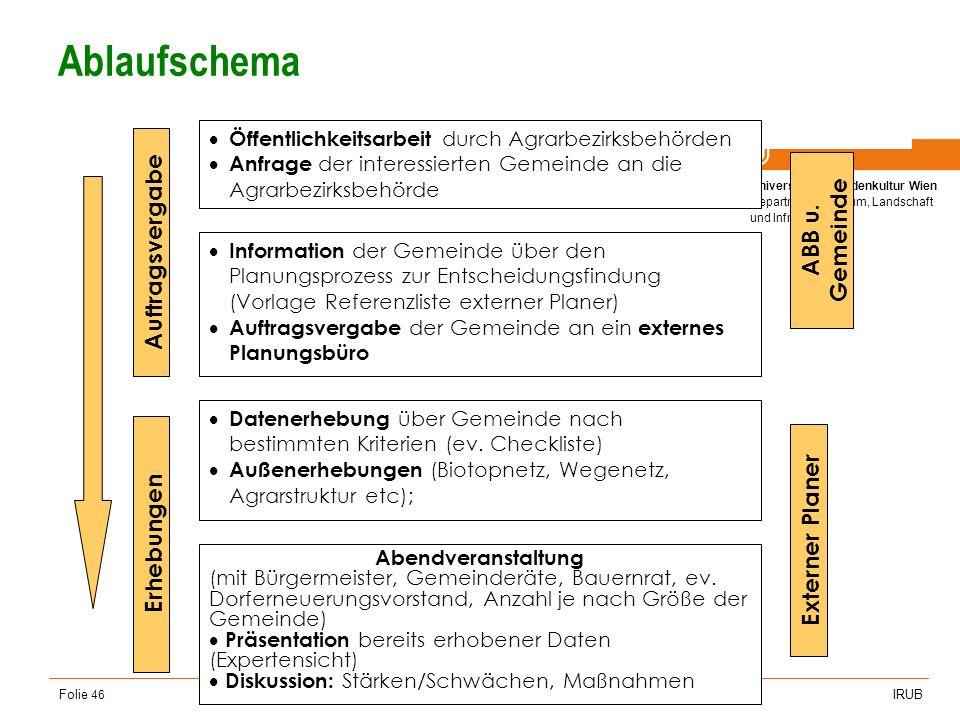 Kriterien Kriterium Aussagen für das Planungsinstrument Flächennutzung