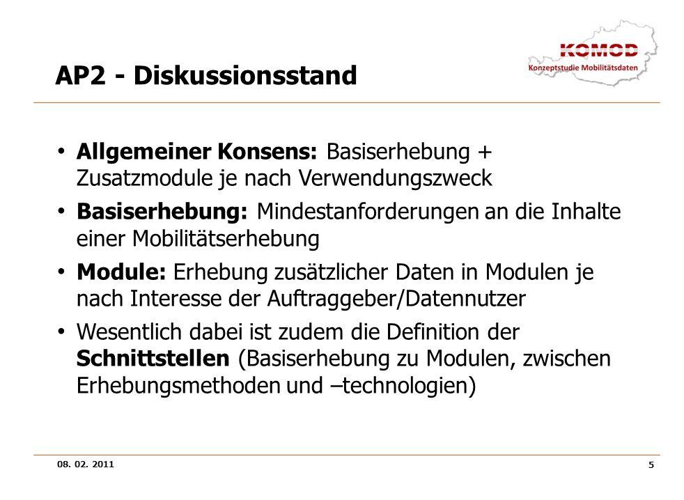AP2 - Diskussionsstand Allgemeiner Konsens: Basiserhebung + Zusatzmodule je nach Verwendungszweck.