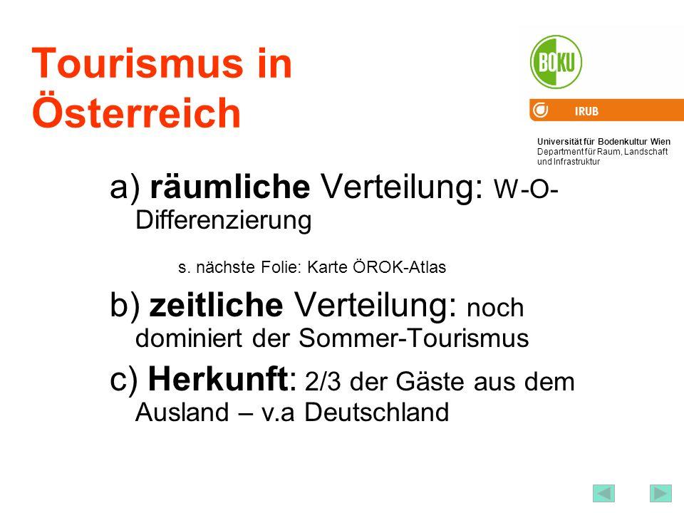 Tourismus in Österreich