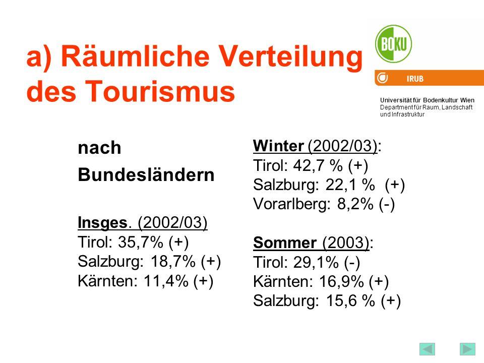 a) Räumliche Verteilung des Tourismus