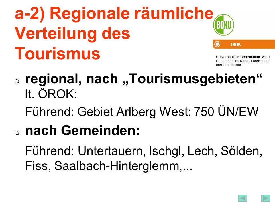 a-2) Regionale räumliche Verteilung des Tourismus