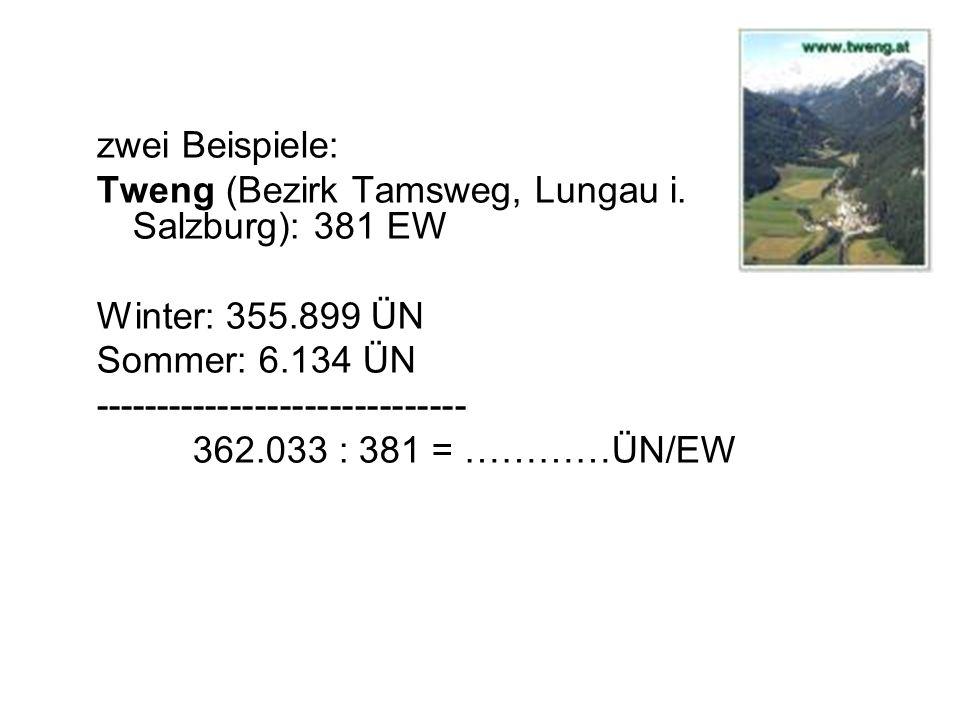 zwei Beispiele: Tweng (Bezirk Tamsweg, Lungau i. Salzburg): 381 EW. Winter: 355.899 ÜN. Sommer: 6.134 ÜN.