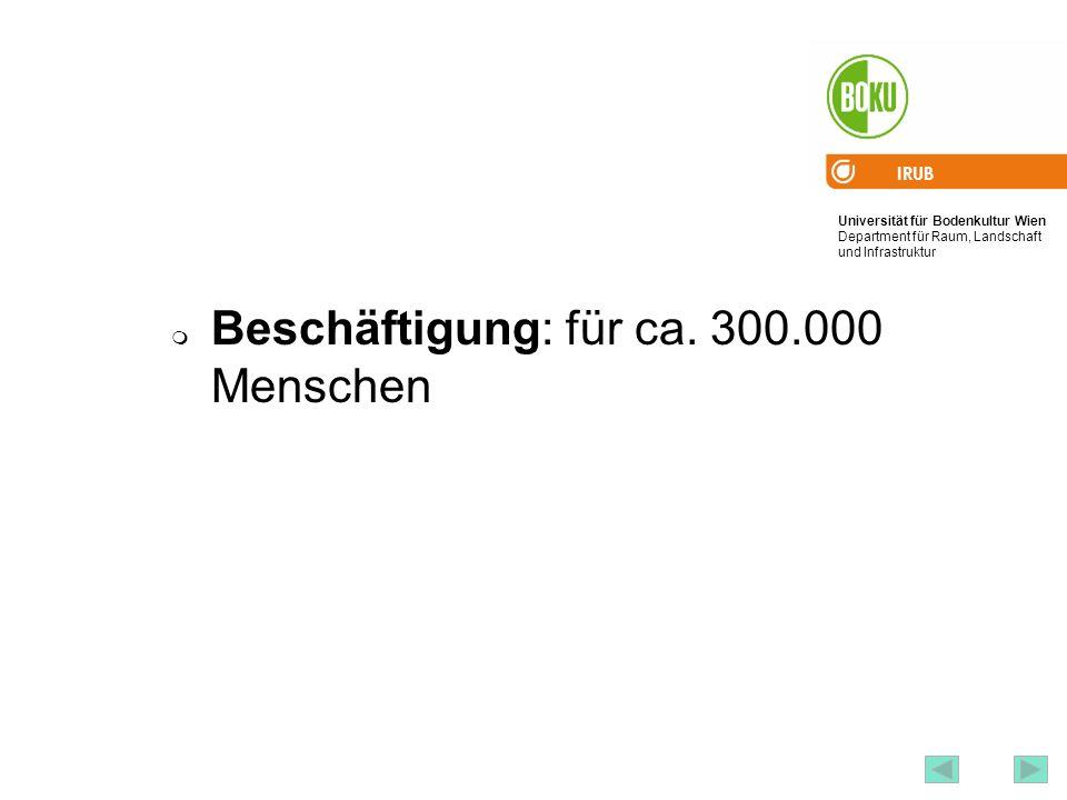 Beschäftigung: für ca. 300.000 Menschen