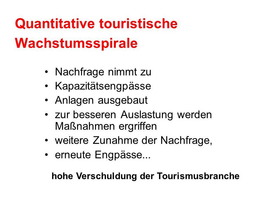 Quantitative touristische Wachstumsspirale