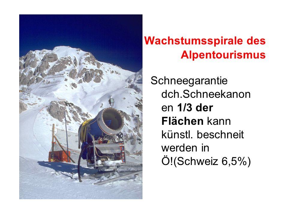 Wachstumsspirale des Alpentourismus