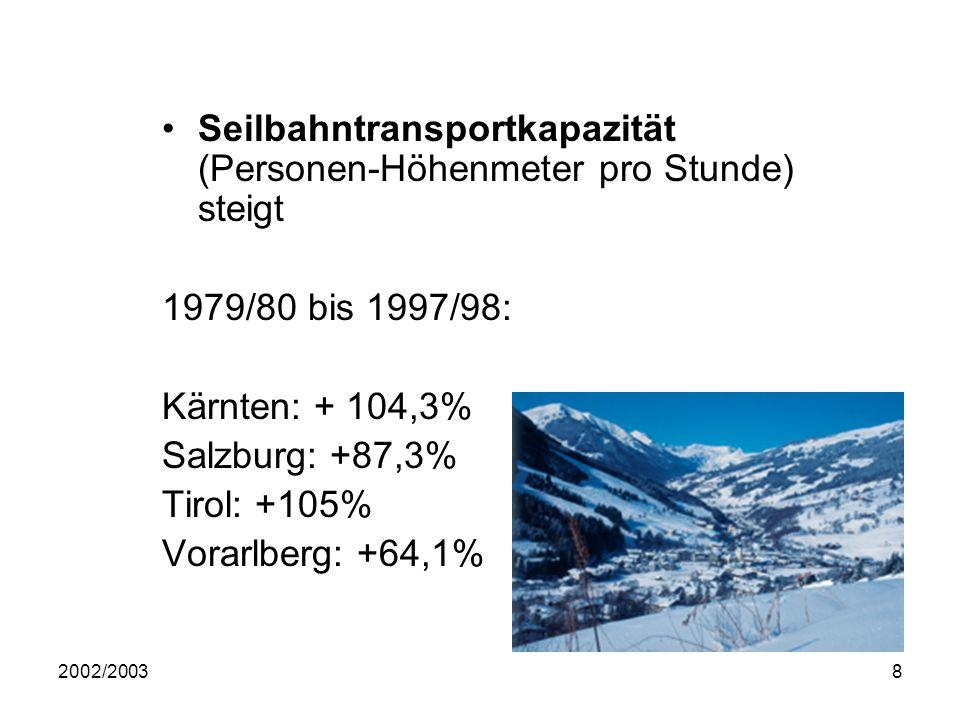 Seilbahntransportkapazität (Personen-Höhenmeter pro Stunde) steigt