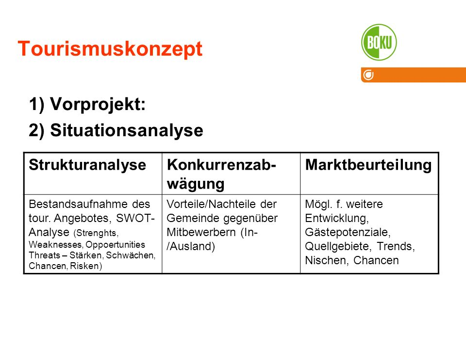 Tourismuskonzept 1) Vorprojekt: 2) Situationsanalyse Strukturanalyse