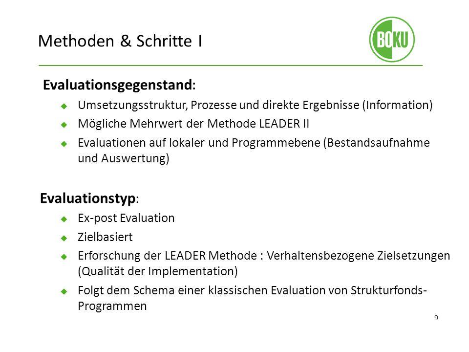 Methoden & Schritte I Evaluationsgegenstand: Evaluationstyp: