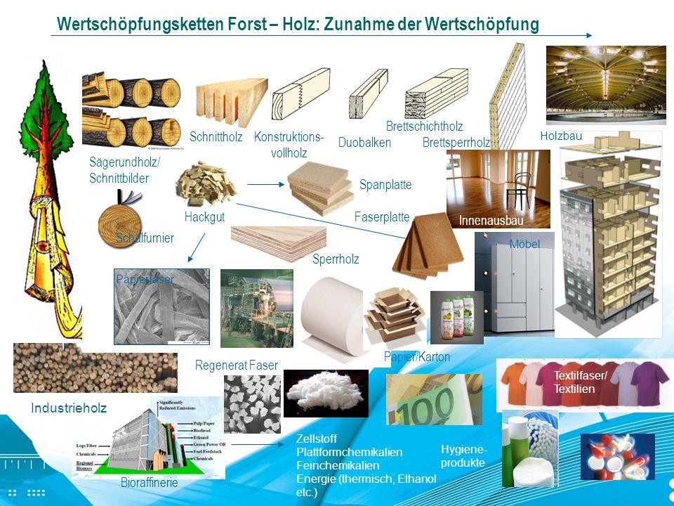 Konstruktions-vollholz