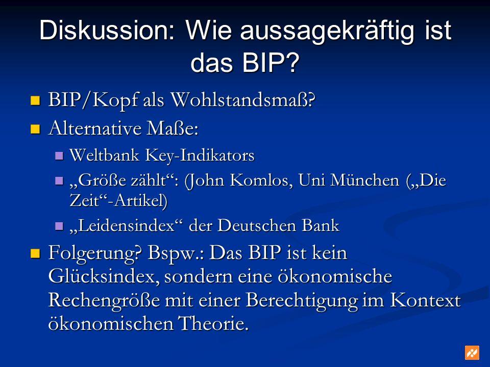 Diskussion: Wie aussagekräftig ist das BIP