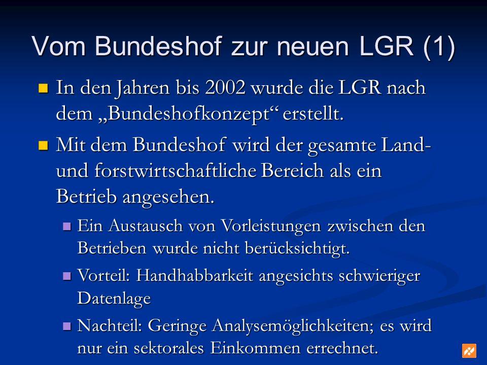Vom Bundeshof zur neuen LGR (1)