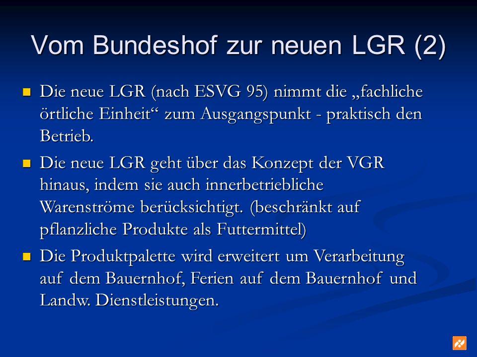 Vom Bundeshof zur neuen LGR (2)