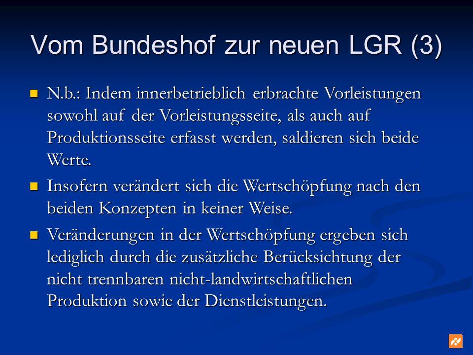 Vom Bundeshof zur neuen LGR (3)