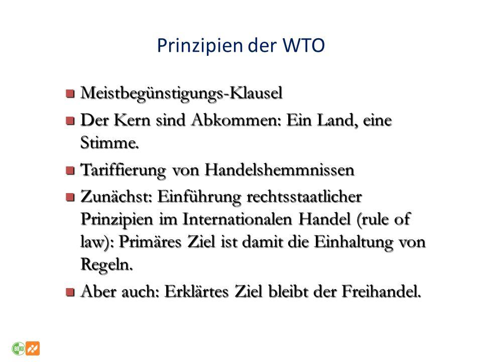 Prinzipien der WTO Meistbegünstigungs-Klausel