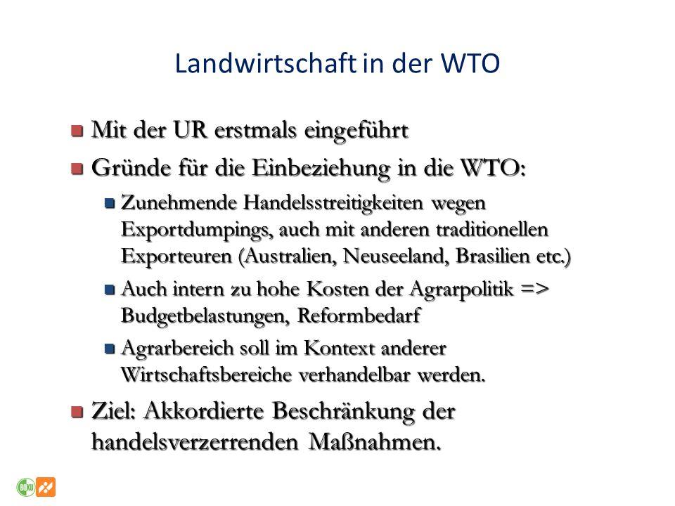 Landwirtschaft in der WTO