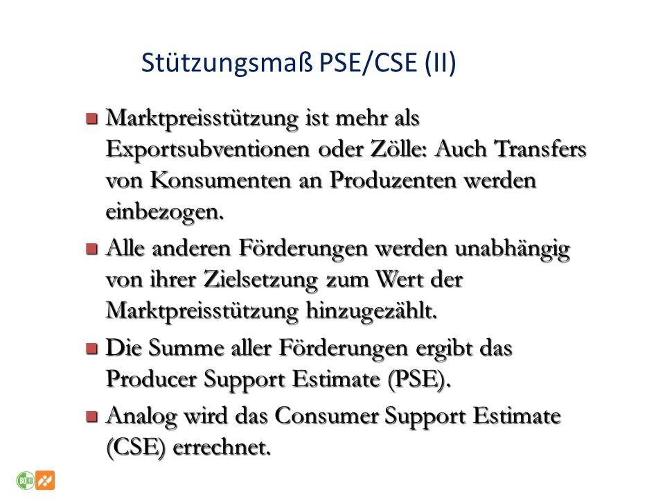 Stützungsmaß PSE/CSE (II)