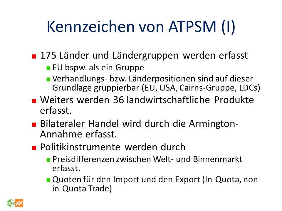 Kennzeichen von ATPSM (I)