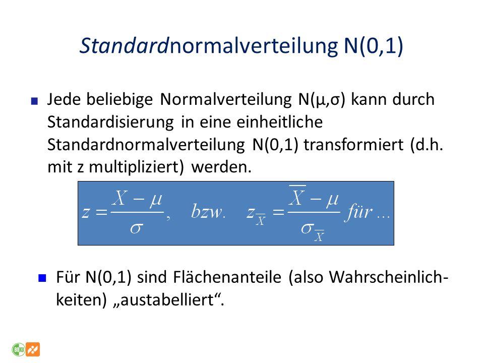Standardnormalverteilung N(0,1)