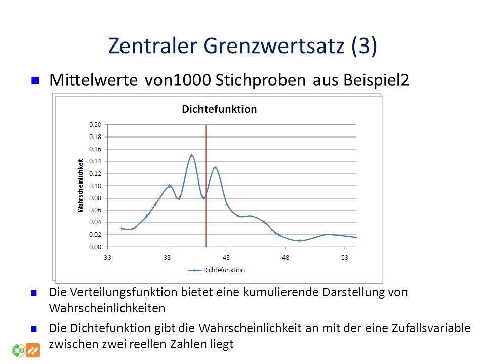Zentraler Grenzwertsatz (3)