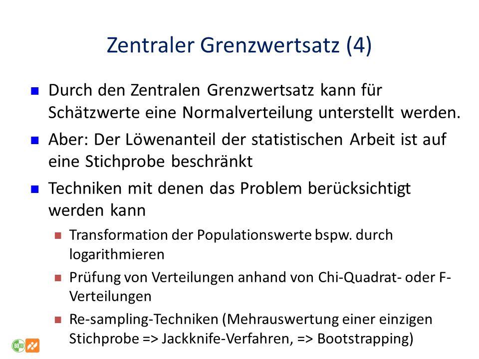 Zentraler Grenzwertsatz (4)