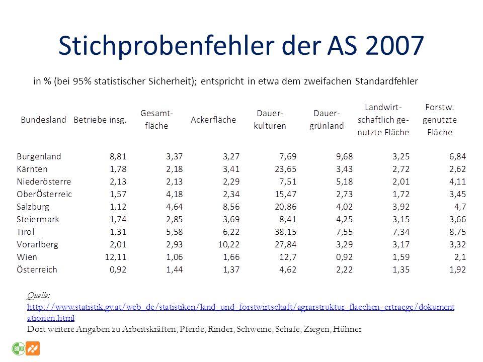 Stichprobenfehler der AS 2007