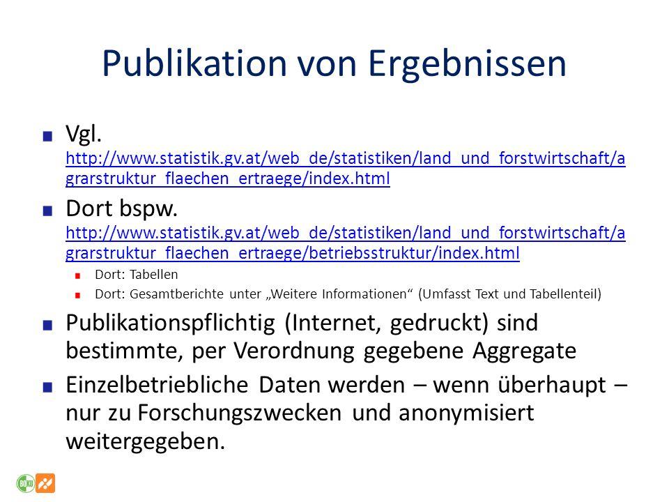 Publikation von Ergebnissen