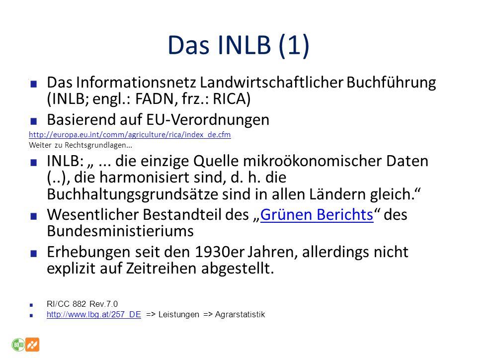 Das INLB (1)Das Informationsnetz Landwirtschaftlicher Buchführung (INLB; engl.: FADN, frz.: RICA) Basierend auf EU-Verordnungen.