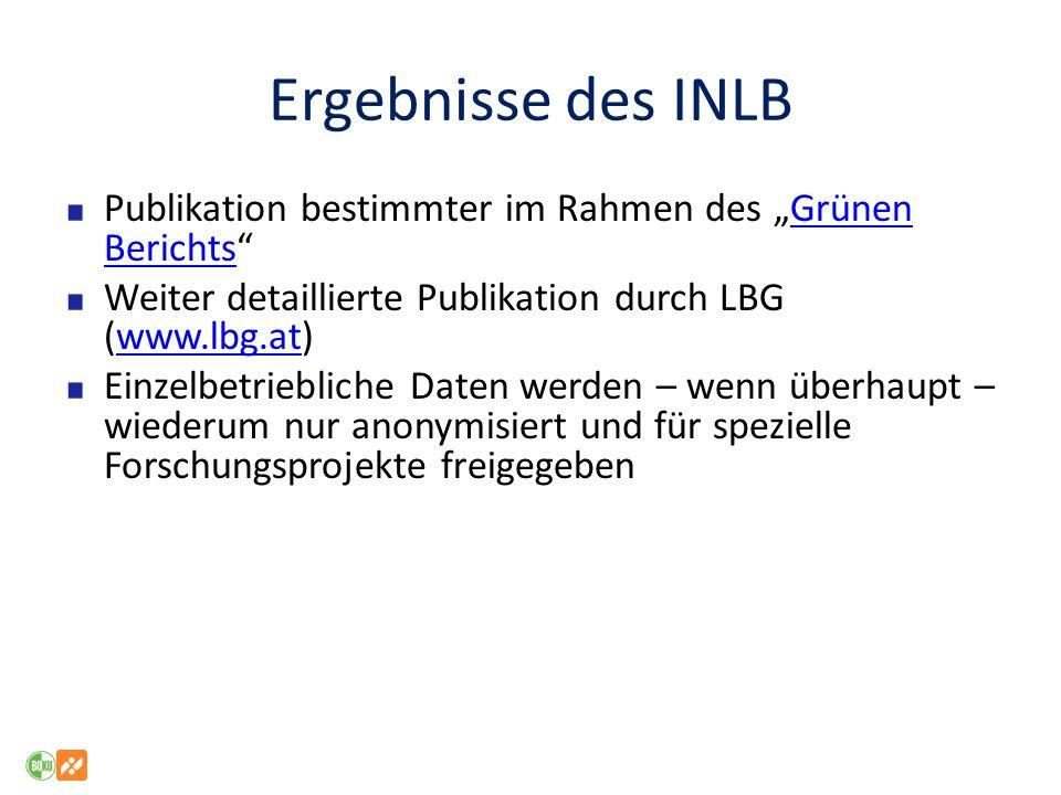 """Ergebnisse des INLB Publikation bestimmter im Rahmen des """"Grünen Berichts Weiter detaillierte Publikation durch LBG (www.lbg.at)"""