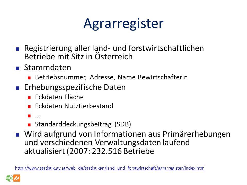 Agrarregister Registrierung aller land- und forstwirtschaftlichen Betriebe mit Sitz in Österreich. Stammdaten.